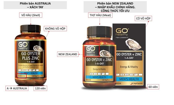 Cách phân biệt hàng Úc và hàng NewZealand