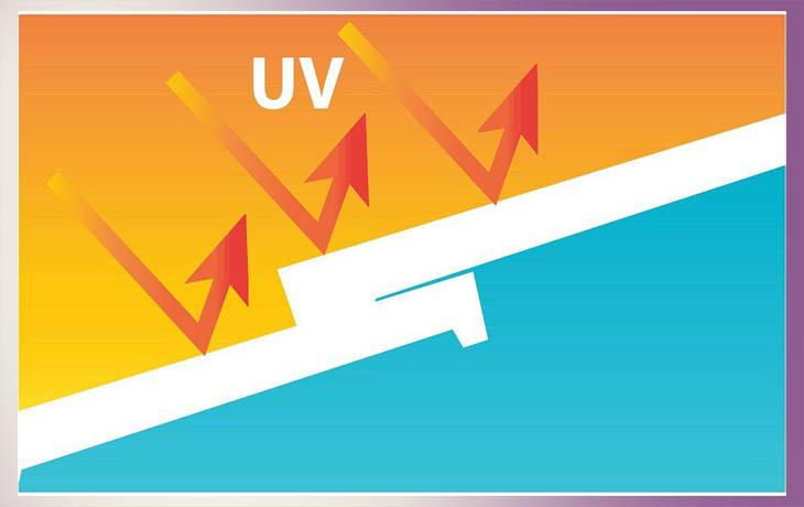 Hạn chế ra đường từ 10-16h vì đó là thời điểm tia UV hoạt động mạnh nhất