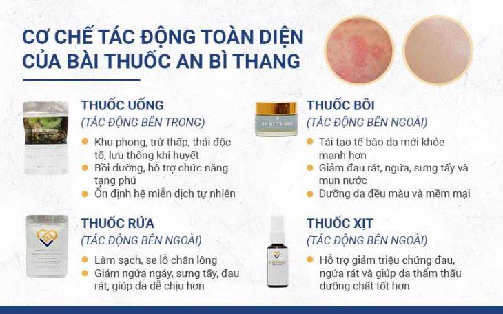 An Bì Thang trị viêm da cơ địa với bốn chế phẩm