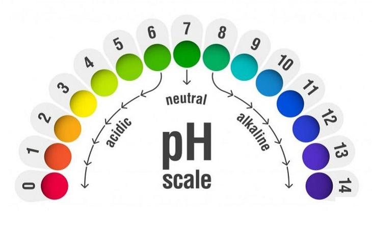 Độ pH của nước giếng khoan bao nhiêu là tốt