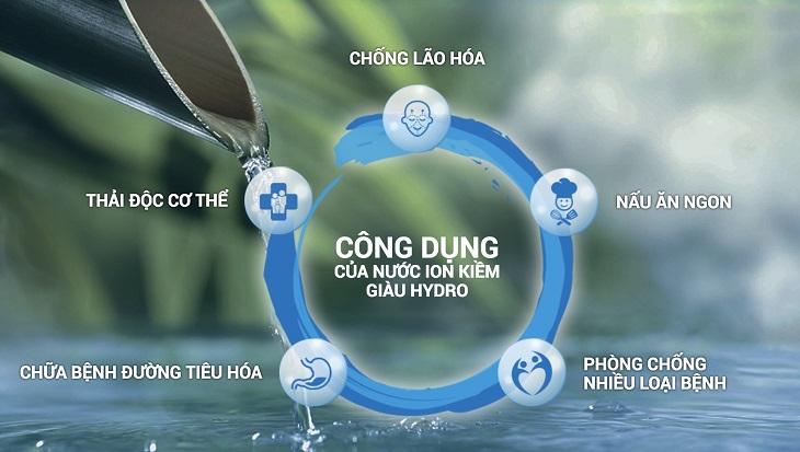 Một số công dụng của loại nước tốt ngày nay chúng ta ưa dùng