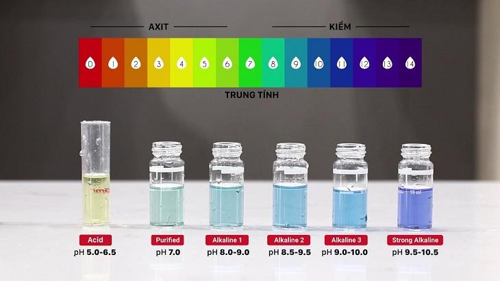 Để sử dụng nước ion kiềm hiệu quả, bạn nên căn cứ trên độ pH của chúng
