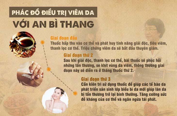 Phác đồ điều trị bệnh của An Bì Thang