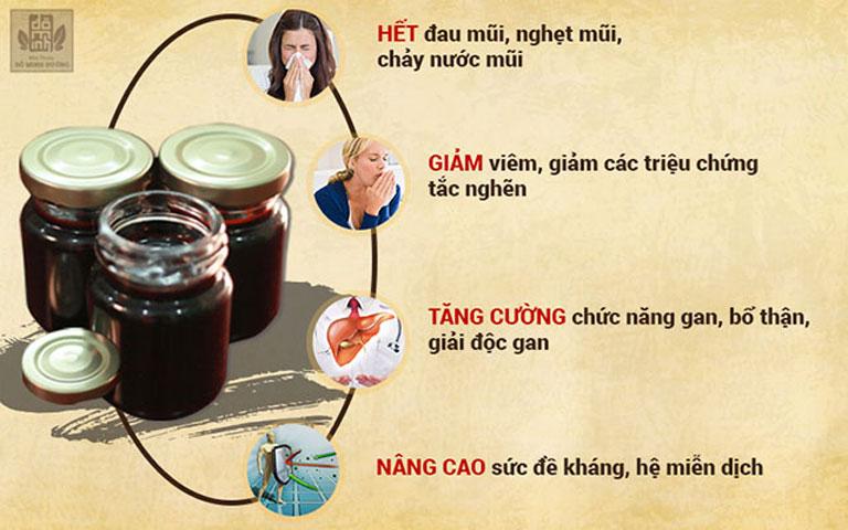 Tác dụng bài thuốc viêm mũi dị ứng dòng họ Đỗ Minh