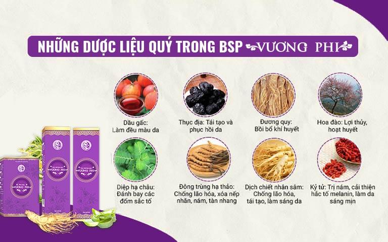 Bảng dược liệu đặc hiệu 100% thiên nhiên cấu thành bộ sản phẩm Vương Phi