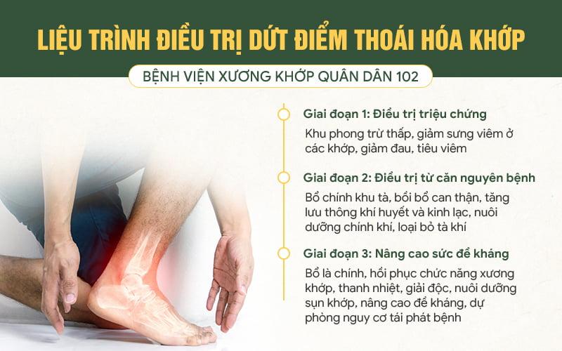 Phác đồ thoái hóa khớp cổ chân 3 giai đoạn