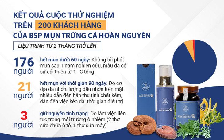 Kết quả thử nghiệm lâm sàng của Bộ sản phẩm Mụn trứng cá Hoàn Nguyên
