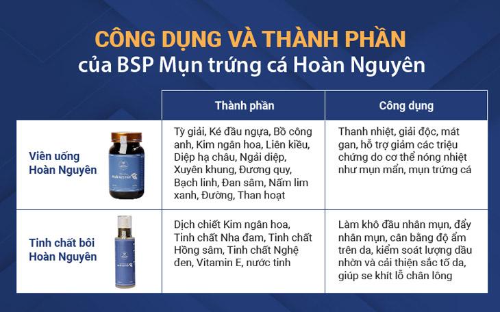 Thành phần và công dụng vượt trội của Bộ sản phẩm Mụn trứng cá Hoàn Nguyên