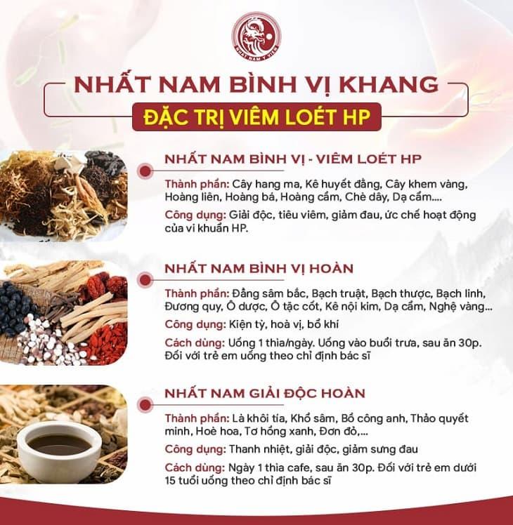 Nhất Nam Bình Vị Khang gồm 3 bài thuốc nhỏ tập trung vào 3 mũi nhọn: Tiêu viêm, giải độc - bồi bổ cơ thể - ngăn ngừa táo phát bệnh.