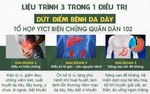 Liệu trình điều trị viêm dạ dày Quân dân 102