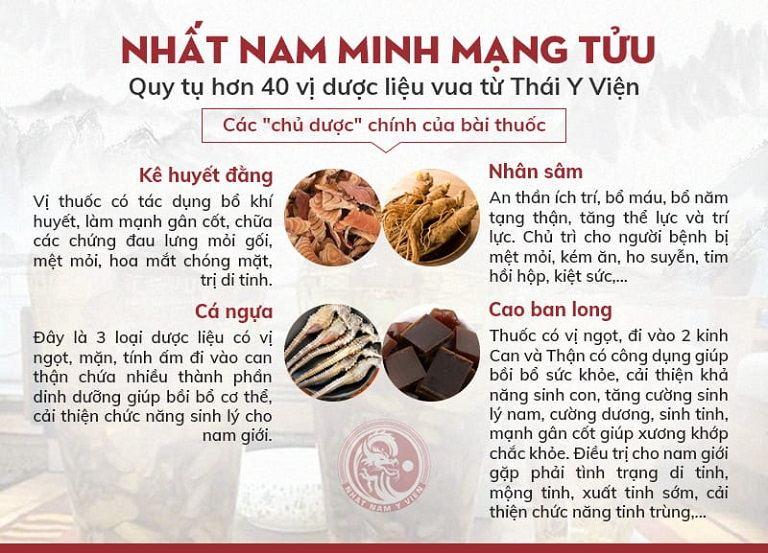 Thành phần dược liệu trong Nhất Nam Minh Mạng Tửu